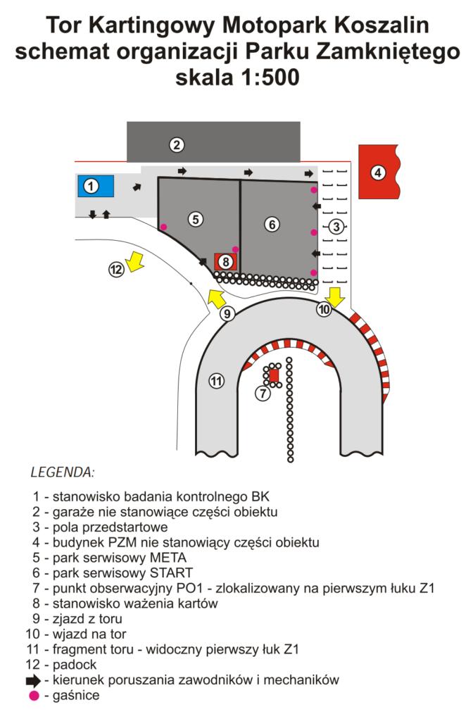 schemat organizacji parku maszyn